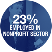 23 percent are employed in nonprofit sector - Pepperdine University