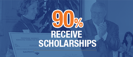 90 percent of students receive scholarships - Pepperdine University